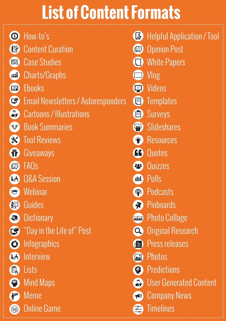 Wat kun je delen bij Content marketing lijst